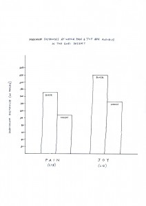 http://astheworldtilts.com/files/gimgs/th-9_03 Graph 2_web.jpg